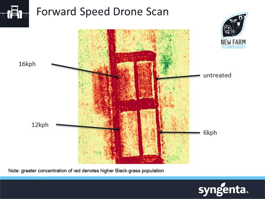 Barton NDVI application trial - forward speed