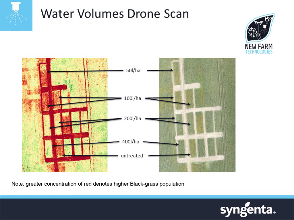 Barton NDVI application trial - water volume