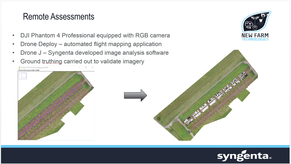 Drone imagery map