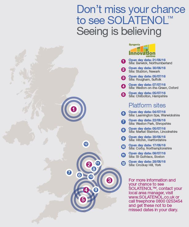 Solatenol trials sites UK