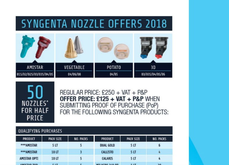 Nozzle offer sheet